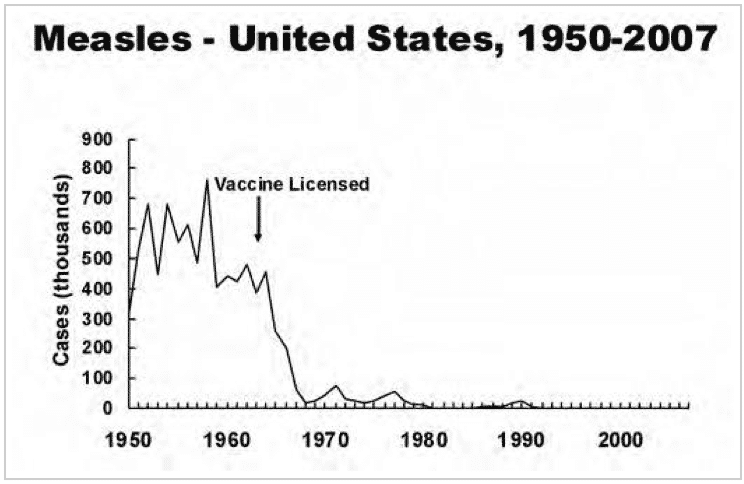 measles vaccine cdc
