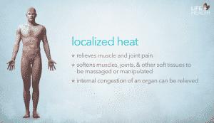 localized heat