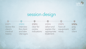 session design